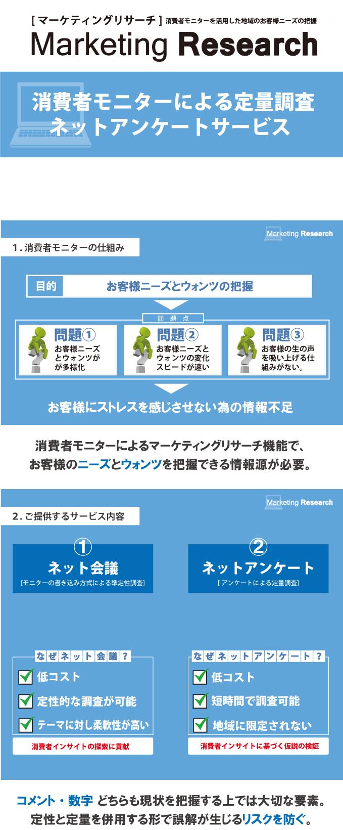 東洋の消費者モニターサービス